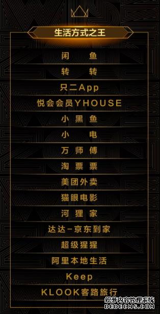 """36氪发布WISE2019""""新经济之王""""榜单 Keep获""""生活方式之王""""称"""